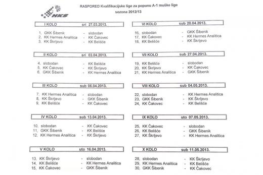 raspored-kvalifikacija